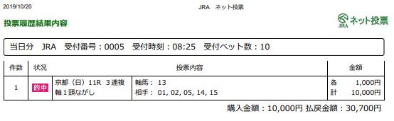 f:id:onix-oniku:20191023105448p:plain