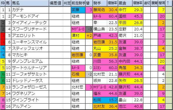 f:id:onix-oniku:20191024160432p:plain