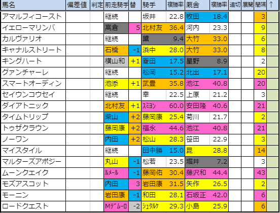 f:id:onix-oniku:20191024160634p:plain