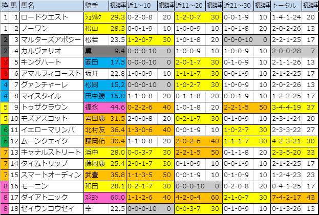 f:id:onix-oniku:20191025142826p:plain