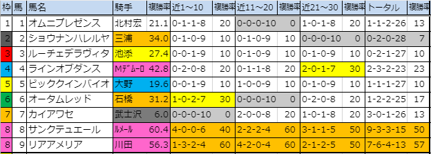 f:id:onix-oniku:20191025153631p:plain