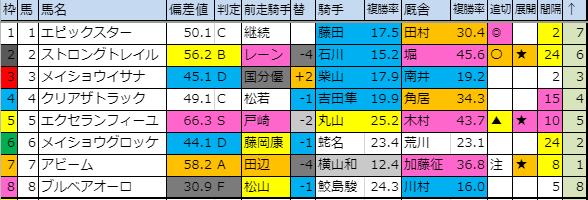 f:id:onix-oniku:20191025200548p:plain