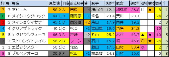f:id:onix-oniku:20191025200827p:plain