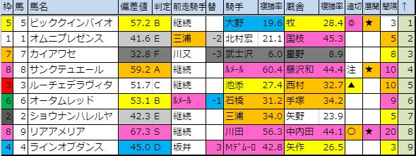 f:id:onix-oniku:20191025204457p:plain