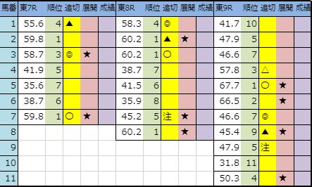 f:id:onix-oniku:20191025213309p:plain