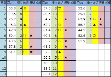 f:id:onix-oniku:20191025213433p:plain