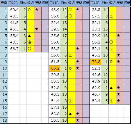 f:id:onix-oniku:20191025213509p:plain
