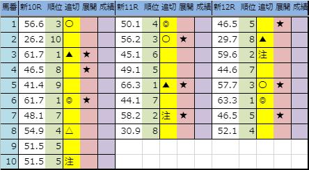 f:id:onix-oniku:20191025213631p:plain