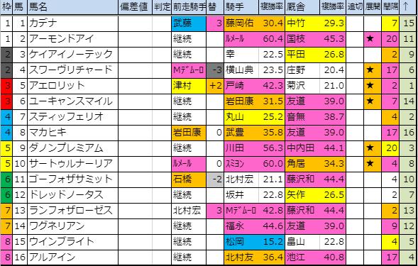 f:id:onix-oniku:20191025214418p:plain