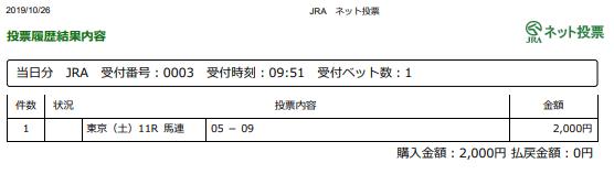 f:id:onix-oniku:20191026095252p:plain