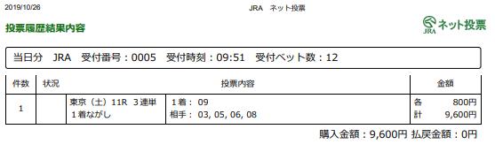 f:id:onix-oniku:20191026095437p:plain
