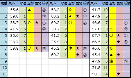 f:id:onix-oniku:20191026144451p:plain