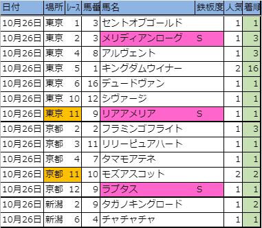 f:id:onix-oniku:20191026162947p:plain