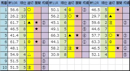 f:id:onix-oniku:20191026163156p:plain