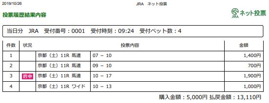 f:id:onix-oniku:20191026165107p:plain