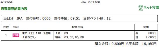f:id:onix-oniku:20191026170700p:plain