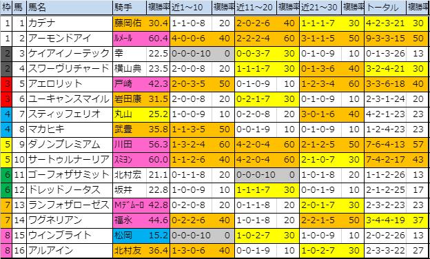 f:id:onix-oniku:20191026181914p:plain