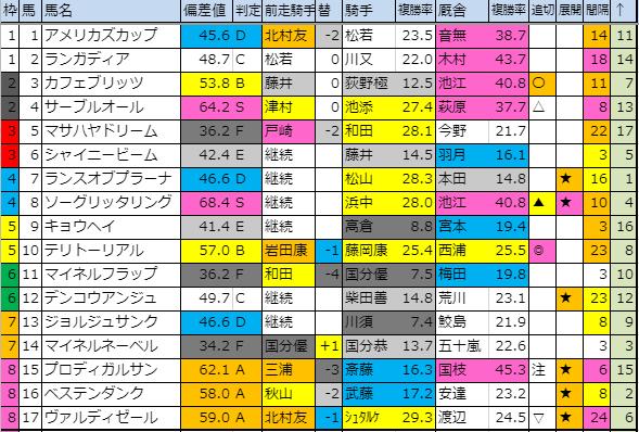 f:id:onix-oniku:20191026200301p:plain