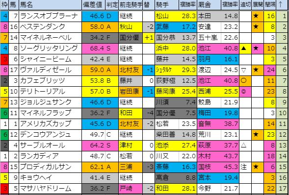 f:id:onix-oniku:20191026200611p:plain