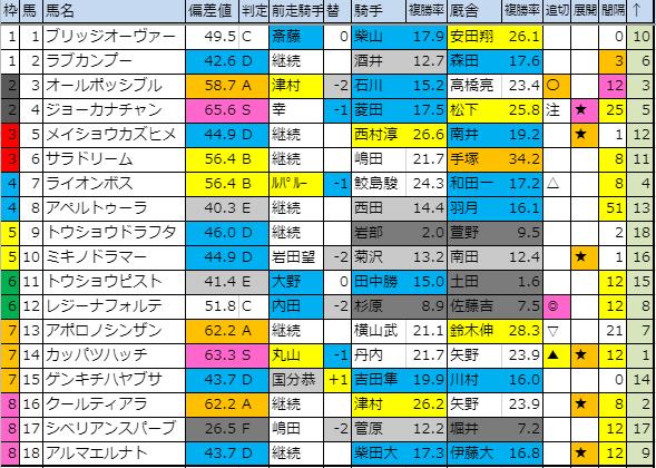 f:id:onix-oniku:20191026200658p:plain