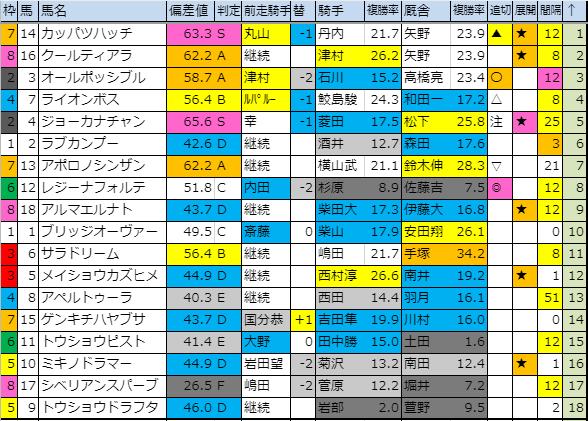 f:id:onix-oniku:20191026200950p:plain