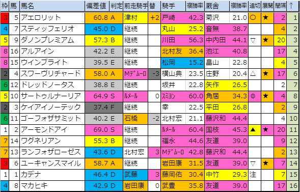 f:id:onix-oniku:20191026203017p:plain