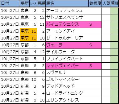 f:id:onix-oniku:20191026211929p:plain