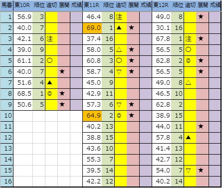 f:id:onix-oniku:20191026212233p:plain