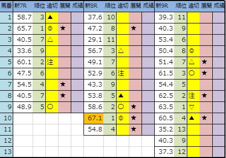 f:id:onix-oniku:20191026212438p:plain