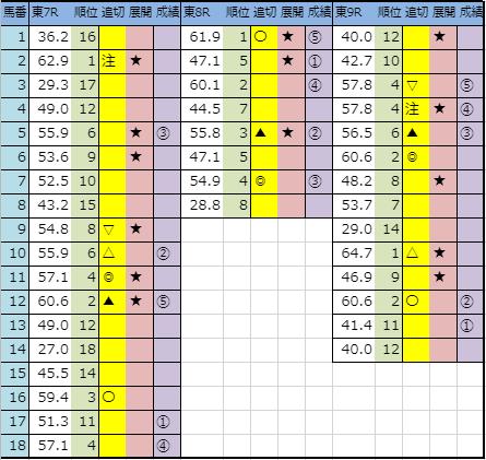 f:id:onix-oniku:20191027143441p:plain