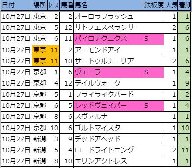f:id:onix-oniku:20191027162319p:plain