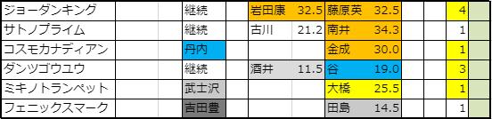 f:id:onix-oniku:20191028172018p:plain