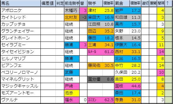 f:id:onix-oniku:20191028172524p:plain