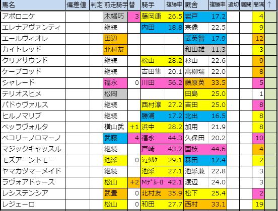 f:id:onix-oniku:20191028172911p:plain