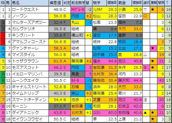 f:id:onix-oniku:20191030145305p:plain