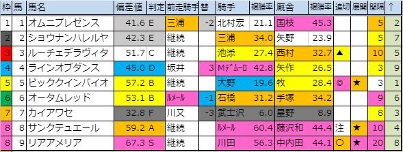 f:id:onix-oniku:20191030150758p:plain
