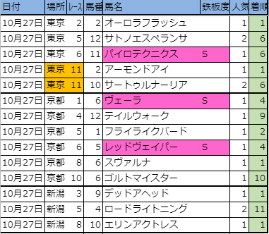f:id:onix-oniku:20191031154249p:plain