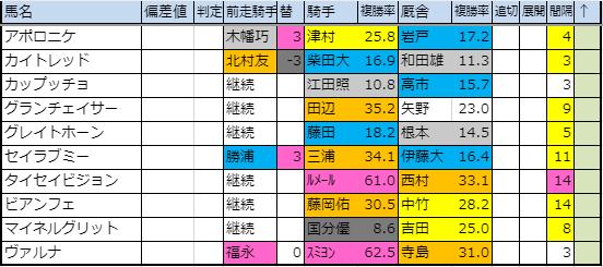 f:id:onix-oniku:20191031173025p:plain