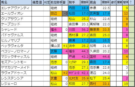 f:id:onix-oniku:20191031174559p:plain