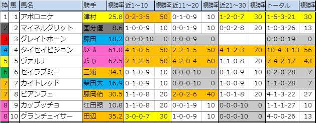 f:id:onix-oniku:20191101140239p:plain