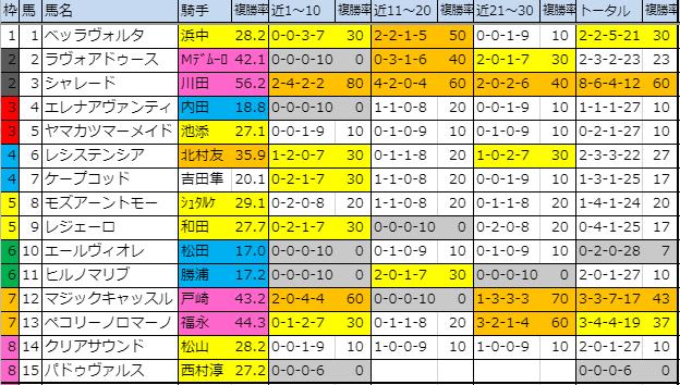 f:id:onix-oniku:20191101145837p:plain