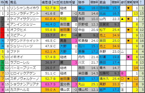 f:id:onix-oniku:20191101184453p:plain