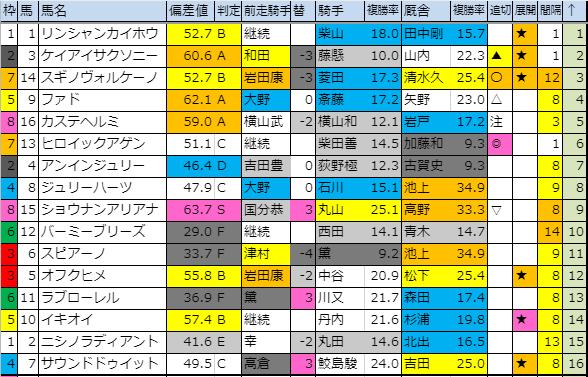 f:id:onix-oniku:20191101184832p:plain
