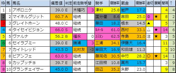 f:id:onix-oniku:20191101190052p:plain