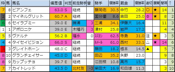 f:id:onix-oniku:20191101190533p:plain