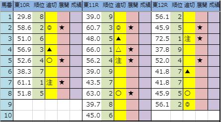 f:id:onix-oniku:20191101200618p:plain