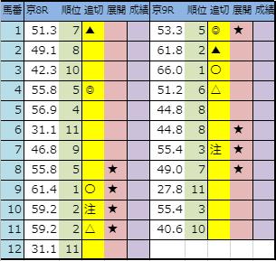 f:id:onix-oniku:20191101200658p:plain