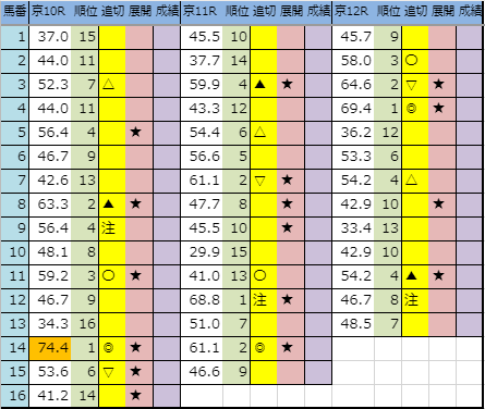 f:id:onix-oniku:20191101200732p:plain