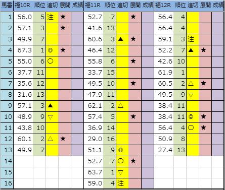 f:id:onix-oniku:20191101200849p:plain