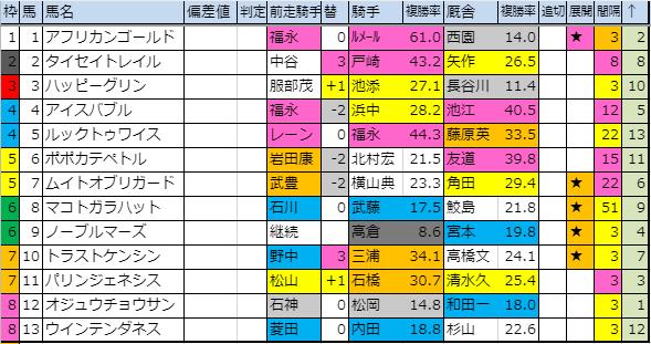 f:id:onix-oniku:20191101204046p:plain